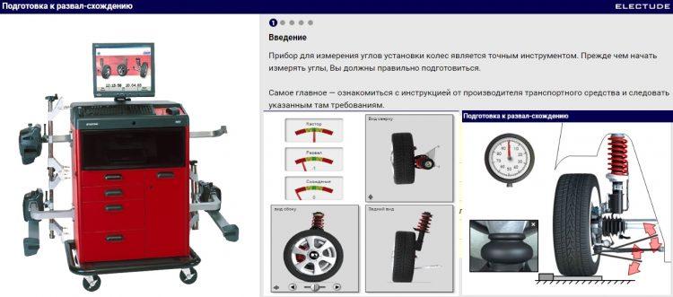 Регулировка геометрии колёс